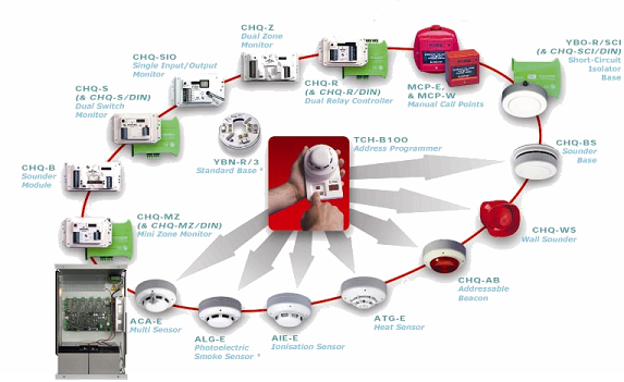 mercial Fire Products besides Conventional Control Panel as well Wiring Diagram For Addressable Fire Alarm System as well Gent call point vigilon addressable s4 34800 as well E0 B8 9A E0 B8 97 E0 B8 84 E0 B8 A7 E0 B8 B2 E0 B8 A1 1172. on addressable fire alarm system design